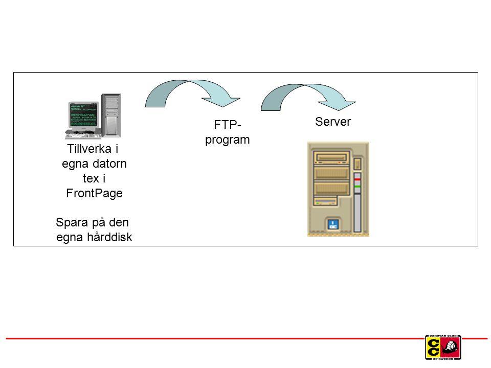 Tillverka i egna datorn tex i FrontPage Spara på den egna hårddisk FTP- program Server