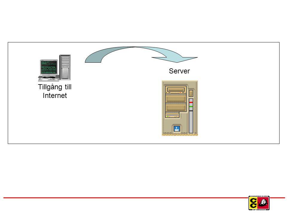 Tillgång till Internet Server