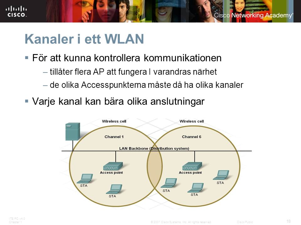 ITE PC v4.0 Chapter 1 18 © 2007 Cisco Systems, Inc. All rights reserved.Cisco Public Kanaler i ett WLAN  För att kunna kontrollera kommunikationen –