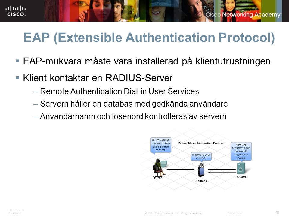 ITE PC v4.0 Chapter 1 28 © 2007 Cisco Systems, Inc. All rights reserved.Cisco Public EAP (Extensible Authentication Protocol)  EAP-mukvara måste vara