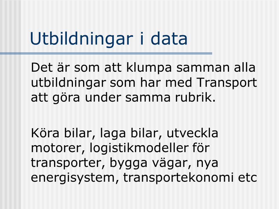 Utbildningar i data Det är som att klumpa samman alla utbildningar som har med Transport att göra under samma rubrik. Köra bilar, laga bilar, utveckla