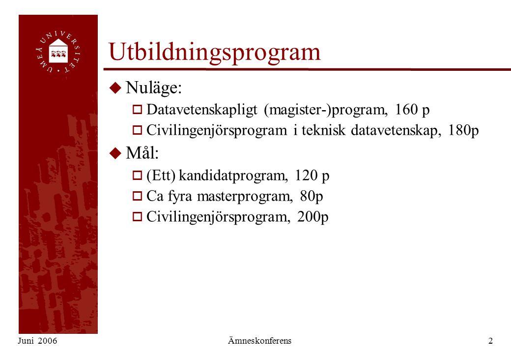 Juni 2006Ämneskonferens2 Utbildningsprogram u Nuläge: o Datavetenskapligt (magister-)program, 160 p o Civilingenjörsprogram i teknisk datavetenskap, 180p u Mål: o (Ett) kandidatprogram, 120 p o Ca fyra masterprogram, 80p o Civilingenjörsprogram, 200p