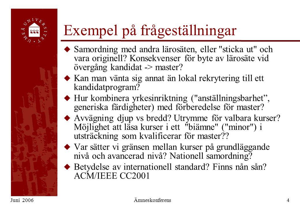 Juni 2006Ämneskonferens4 Exempel på frågeställningar u Samordning med andra lärosäten, eller sticka ut och vara originell.