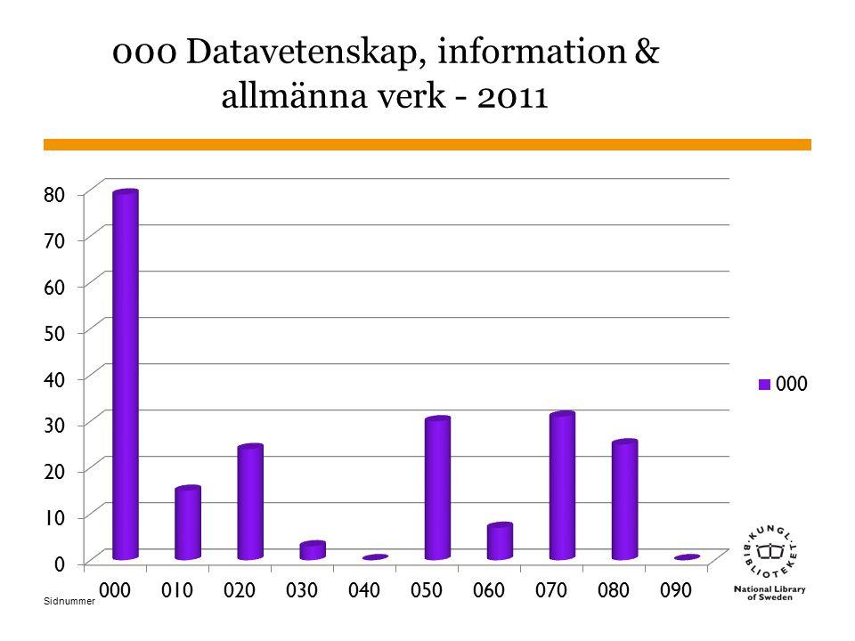 Sidnummer 000 Datavetenskap, information & allmänna verk - 2011
