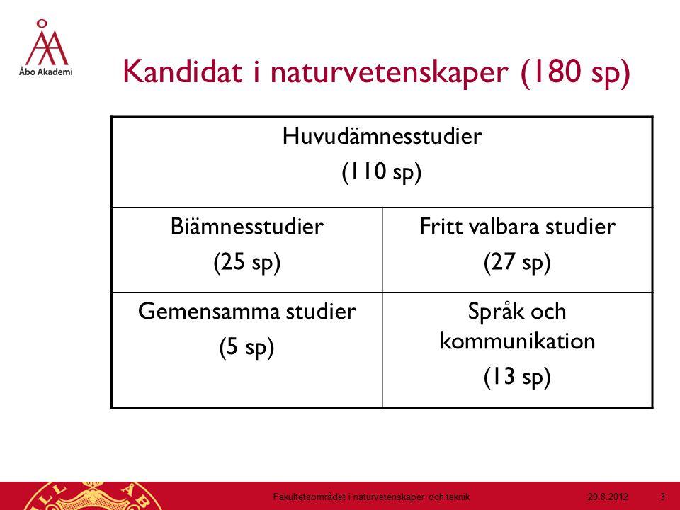 Kandidat i naturvetenskaper (180 sp) 29.8.2012Fakultetsområdet i naturvetenskaper och teknik 3 Bildyta 61x128mm 100dpi Huvudämnesstudier (110 sp) Biäm