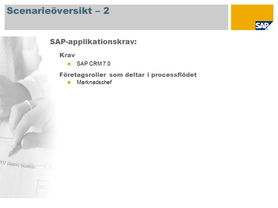 Scenarieöversikt – 2 Krav SAP CRM 7.0 Företagsroller som deltar i processflödet Marknadschef SAP-applikationskrav: