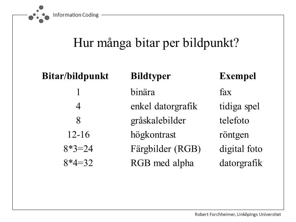 Robert Forchheimer, Linköpings Universitet Information Coding Hur många bitar per bildpunkt? Bitar/bildpunktBildtyperExempel 1 4 8 12-16 8*3=24 8*4=32
