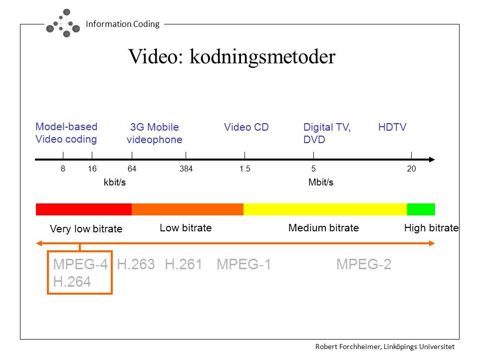 Robert Forchheimer, Linköpings Universitet Information Coding Video: kodningsmetoder 816643841.5520 kbit/sMbit/s Very low bitrate Low bitrateMedium bitrateHigh bitrate 3G Mobile videophone Digital TV, DVD HDTVVideo CD MPEG-4 H.264 MPEG-1MPEG-2H.261H.263 Model-based Video coding