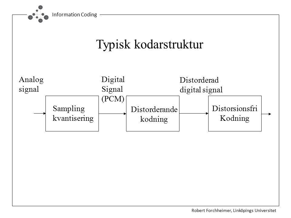 Robert Forchheimer, Linköpings Universitet Information Coding Typisk kodarstruktur Analog signal Sampling kvantisering Distorderande kodning Distorsionsfri Kodning Digital Signal (PCM) Distorderad digital signal