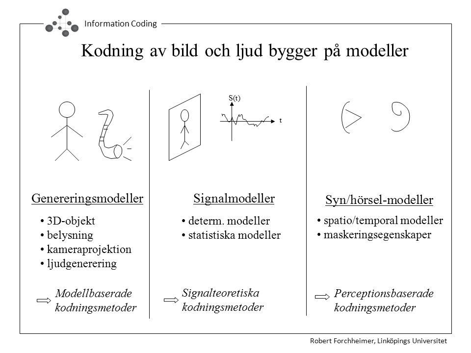 Robert Forchheimer, Linköpings Universitet Information Coding Kodning av bild och ljud bygger på modeller t S(t) Genereringsmodeller 3D-objekt belysning kameraprojektion ljudgenerering Signalmodeller Syn/hörsel-modeller determ.