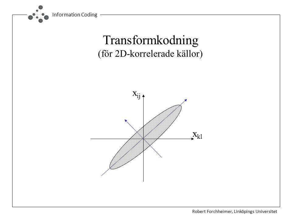 Robert Forchheimer, Linköpings Universitet Information Coding Transformkodning (för 2D-korrelerade källor) x ij x kl