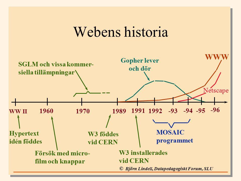 © Björn Lindell, Datapedagogiskt Forum, SLU Webens historia WW II 1960 1970 1989 1991 Hypertext idén föddes Försök med micro- film och knappar SGLM och vissa kommer- siella tillämpningar W3 föddes vid CERN 1992-93 -94-95 -96 W3 installerades vid CERN MOSAIC programmet WWW Netscape Gopher lever och dör