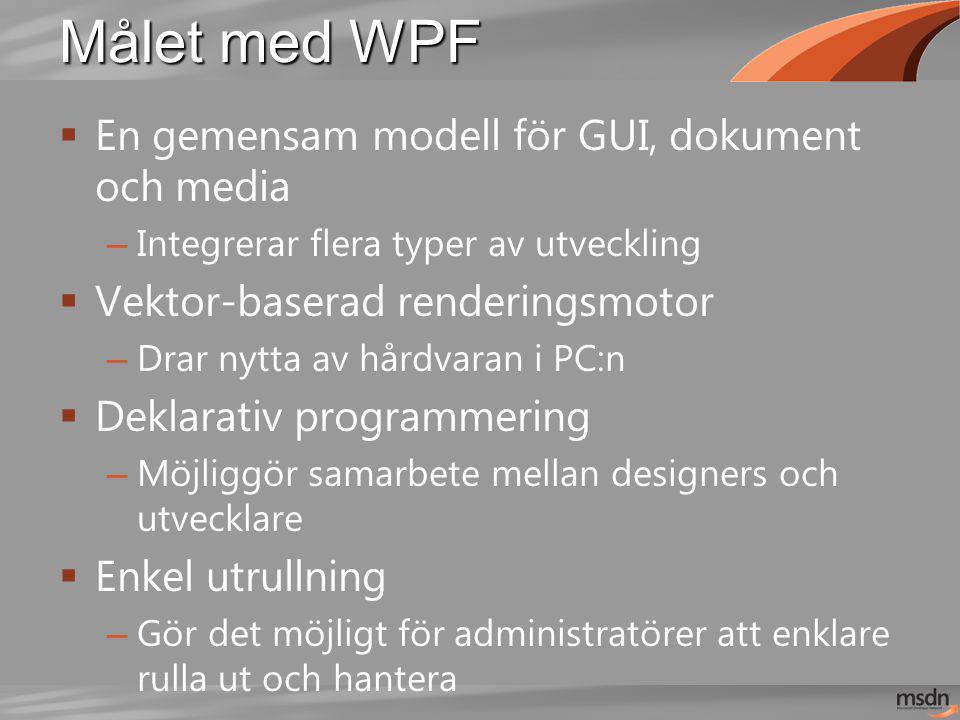 Målet med WPF  En gemensam modell för GUI, dokument och media – Integrerar flera typer av utveckling  Vektor-baserad renderingsmotor – Drar nytta av hårdvaran i PC:n  Deklarativ programmering – Möjliggör samarbete mellan designers och utvecklare  Enkel utrullning – Gör det möjligt för administratörer att enklare rulla ut och hantera