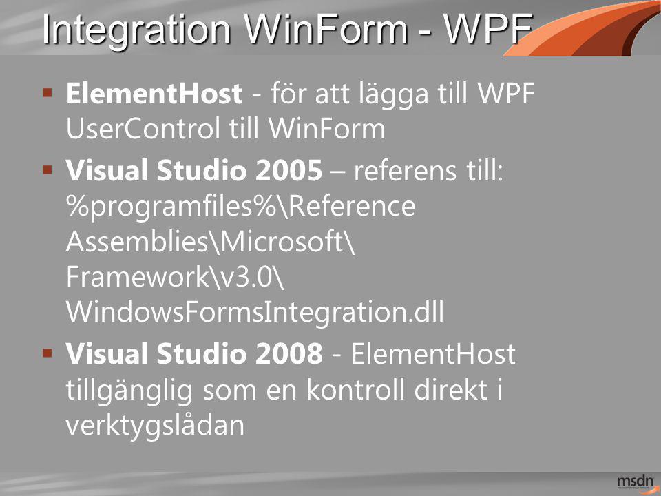 Integration WinForm - WPF  ElementHost - för att lägga till WPF UserControl till WinForm  Visual Studio 2005 – referens till: %programfiles%\Reference Assemblies\Microsoft\ Framework\v3.0\ WindowsFormsIntegration.dll  Visual Studio 2008 - ElementHost tillgänglig som en kontroll direkt i verktygslådan