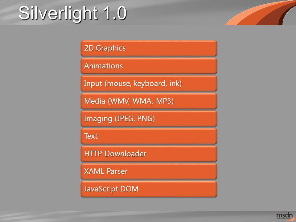 Silverlight: downloader & createFromXaml
