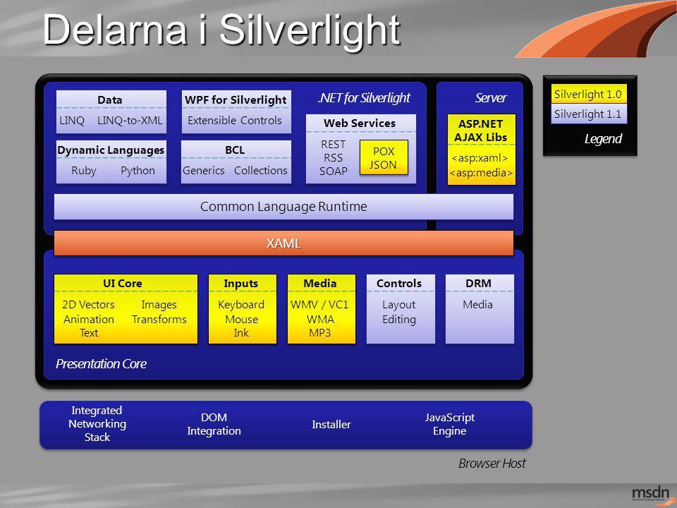 Verktygen för Silverlight  Utvecklare: – Visual Studio 2005 (SL 1.0) – Visual Studio 2008 Beta 2 (SL 1.0 + 1.1) – Silverlight Tools for VS 2008 Beta 2  Utvecklare & Designers – Expression Blend 2 – Expression Encoder  Designers – Expression Design