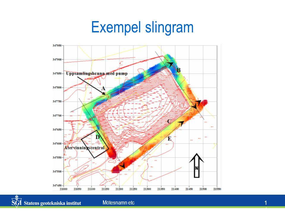 Mötesnamn etc 1414 Exempel slingram