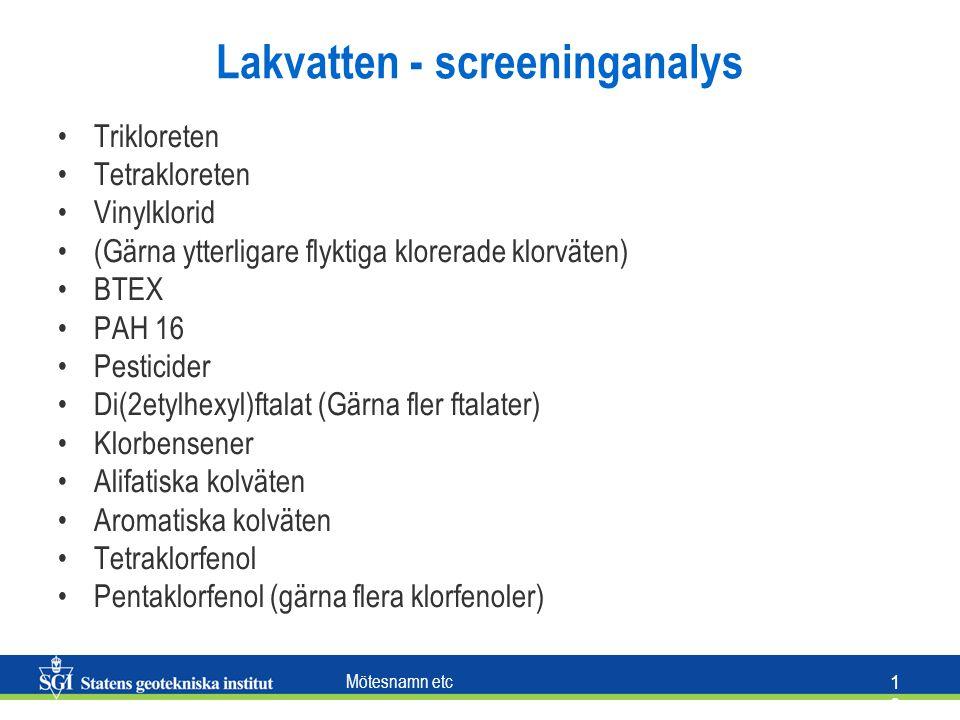 Mötesnamn etc 1818 Lakvatten - screeninganalys Trikloreten Tetrakloreten Vinylklorid (Gärna ytterligare flyktiga klorerade klorväten) BTEX PAH 16 Pest