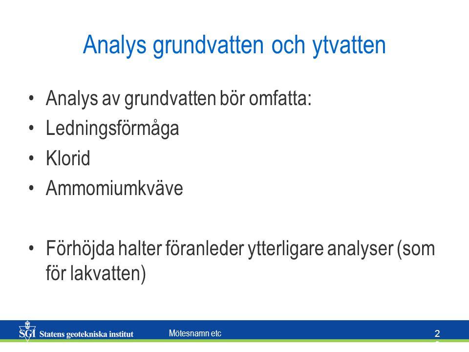 Mötesnamn etc 2020 Analys grundvatten och ytvatten Analys av grundvatten bör omfatta: Ledningsförmåga Klorid Ammomiumkväve Förhöjda halter föranleder