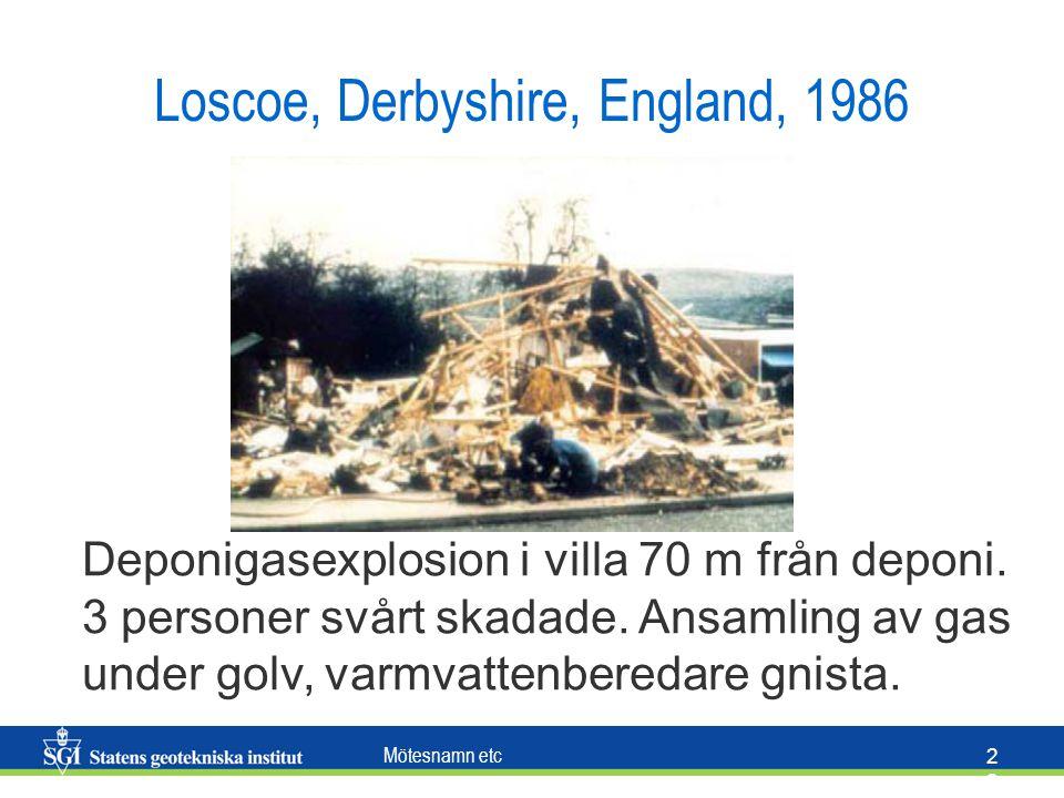 Mötesnamn etc 2 Loscoe, Derbyshire, England, 1986 Deponigasexplosion i villa 70 m från deponi. 3 personer svårt skadade. Ansamling av gas under golv,