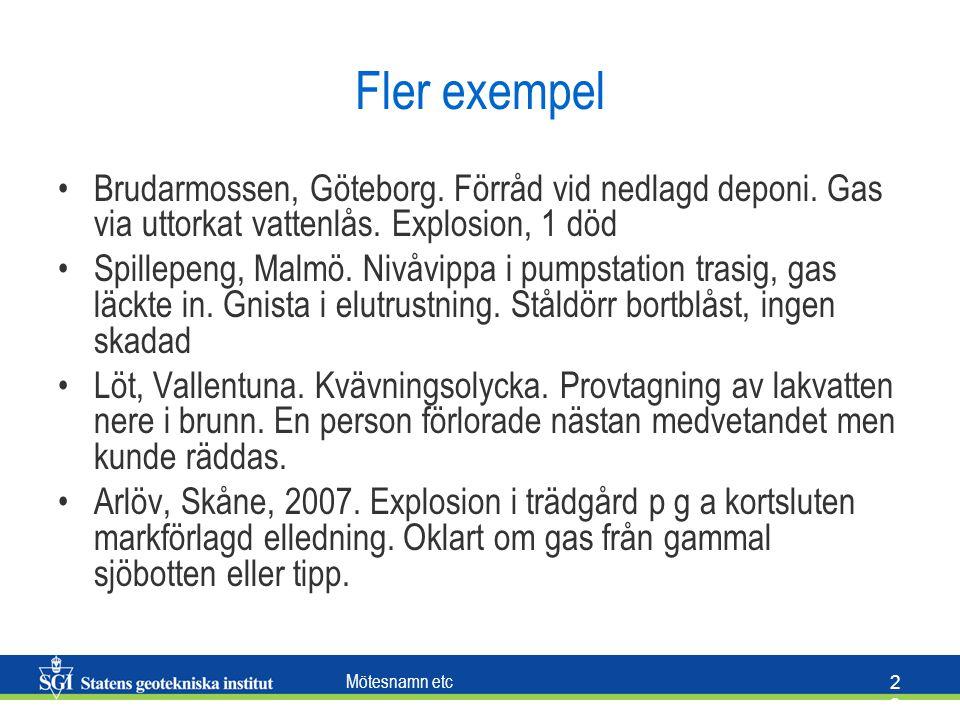 Mötesnamn etc 2323 Fler exempel Brudarmossen, Göteborg. Förråd vid nedlagd deponi. Gas via uttorkat vattenlås. Explosion, 1 död Spillepeng, Malmö. Niv