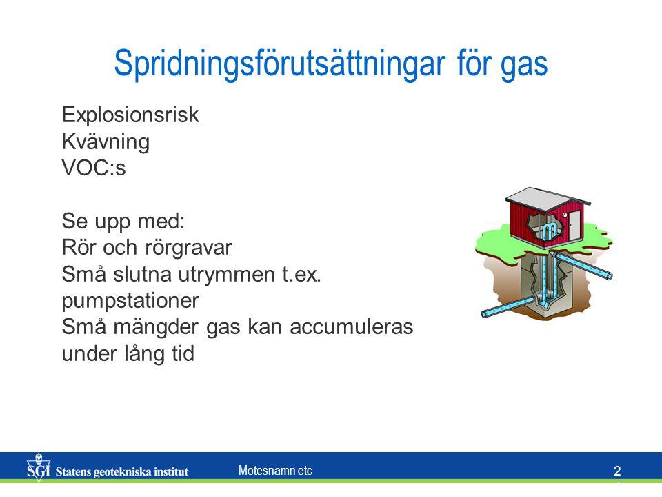 Mötesnamn etc 2424 Spridningsförutsättningar för gas Explosionsrisk Kvävning VOC:s Se upp med: Rör och rörgravar Små slutna utrymmen t.ex. pumpstation