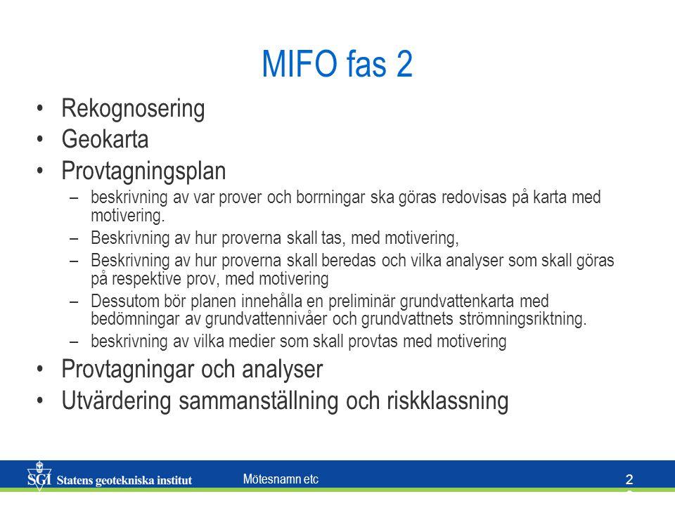 Mötesnamn etc 2626 MIFO fas 2 Rekognosering Geokarta Provtagningsplan –beskrivning av var prover och borrningar ska göras redovisas på karta med motiv