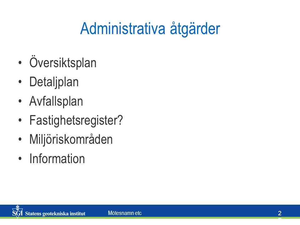 Mötesnamn etc 2727 Administrativa åtgärder Översiktsplan Detaljplan Avfallsplan Fastighetsregister? Miljöriskområden Information
