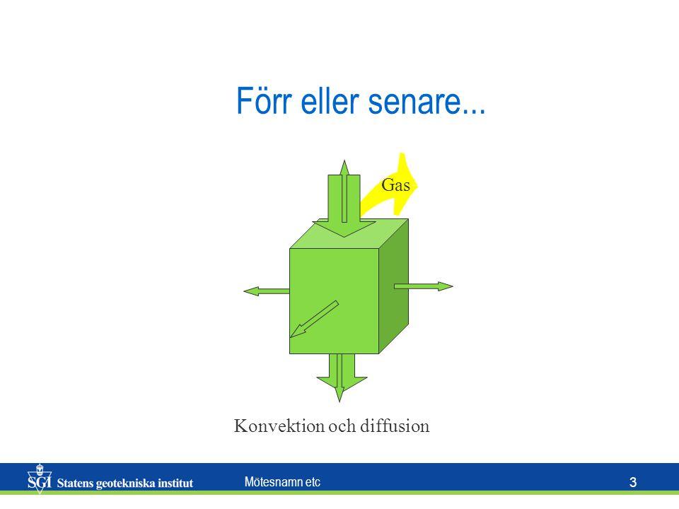 Mötesnamn etc 3 Konvektion och diffusion Gas Förr eller senare...