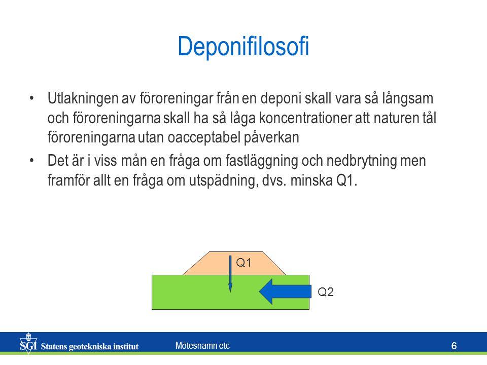 Mötesnamn etc 6 Deponifilosofi Utlakningen av föroreningar från en deponi skall vara så långsam och föroreningarna skall ha så låga koncentrationer at