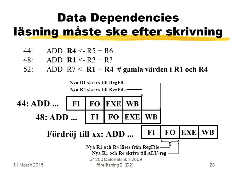 31 March 2015 IS1200 Datorteknik ht2009 föreläsning 2, (D2)28 Data Dependencies läsning måste ske efter skrivning 44: ADD...