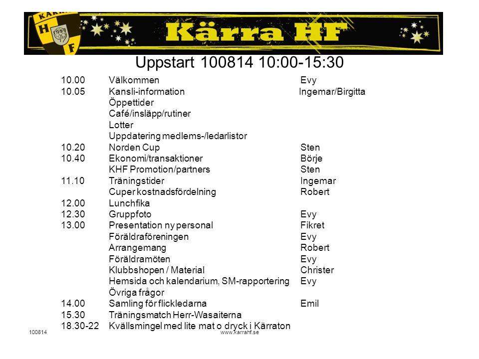 100814www.karrahf.se Uppstart 100814 10:00-15:30 10.00VälkommenEvy 10.05Kansli-information Ingemar/Birgitta Öppettider Café/insläpp/rutiner Lotter Uppdatering medlems-/ledarlistor 10.20Norden Cup Sten 10.40Ekonomi/transaktioner Börje KHF Promotion/partnersSten 11.10TräningstiderIngemar Cuper kostnadsfördelningRobert 12.00Lunchfika 12.30GruppfotoEvy 13.00Presentation ny personalFikret FöräldraföreningenEvy ArrangemangRobert FöräldramötenEvy Klubbshopen / MaterialChrister Hemsida och kalendarium, SM-rapporteringEvy Övriga frågor 14.00Samling för flickledarnaEmil 15.30Träningsmatch Herr-Wasaiterna 18.30-22Kvällsmingel med lite mat o dryck i Kärraton