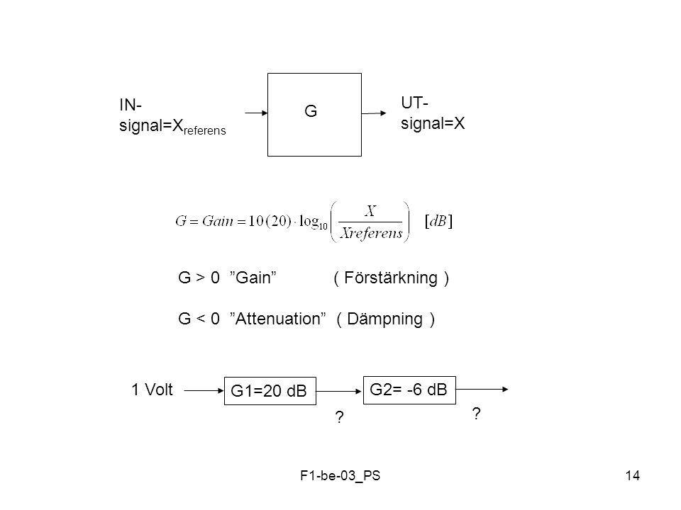 F1-be-03_PS14 IN- signal=X referens UT- signal=X G G > 0 Gain ( Förstärkning ) G < 0 Attenuation ( Dämpning ) G1=20 dB G2= -6 dB 1 Volt .