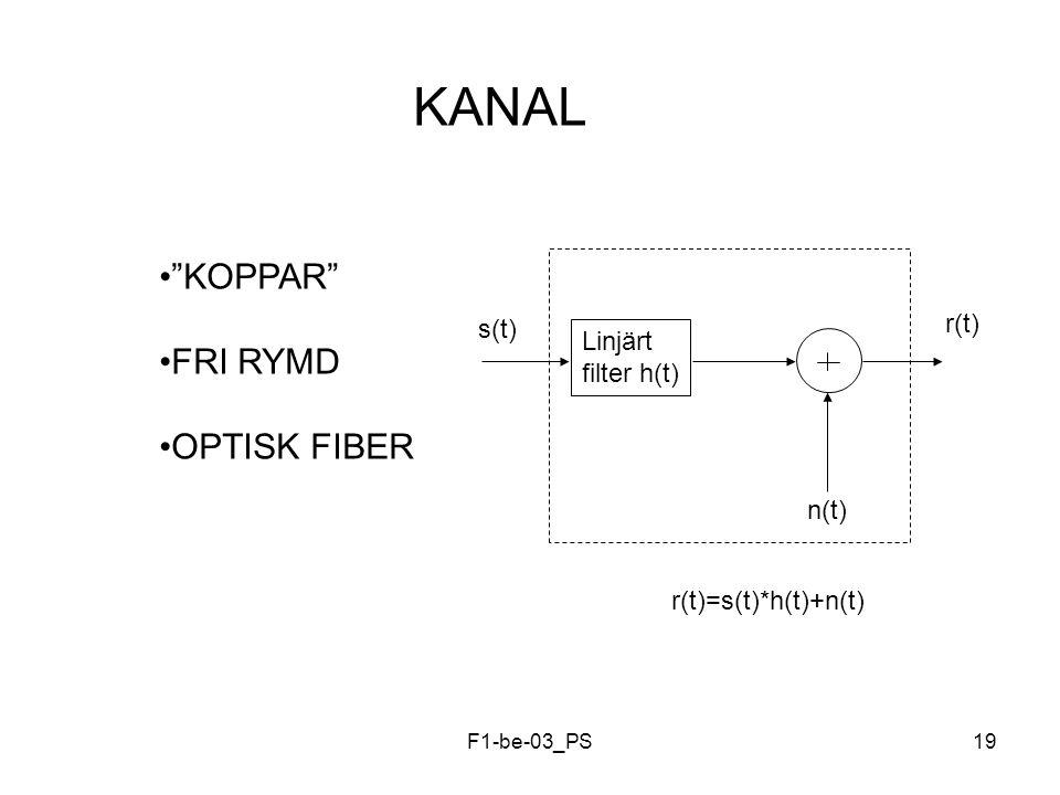 """F1-be-03_PS19 KANAL """"KOPPAR"""" FRI RYMD OPTISK FIBER Linjärt filter h(t) s(t) n(t) r(t) r(t)=s(t)*h(t)+n(t)"""