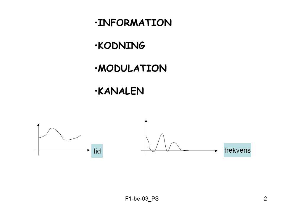 F1-be-03_PS2 INFORMATION KODNING MODULATION KANALEN tid frekvens