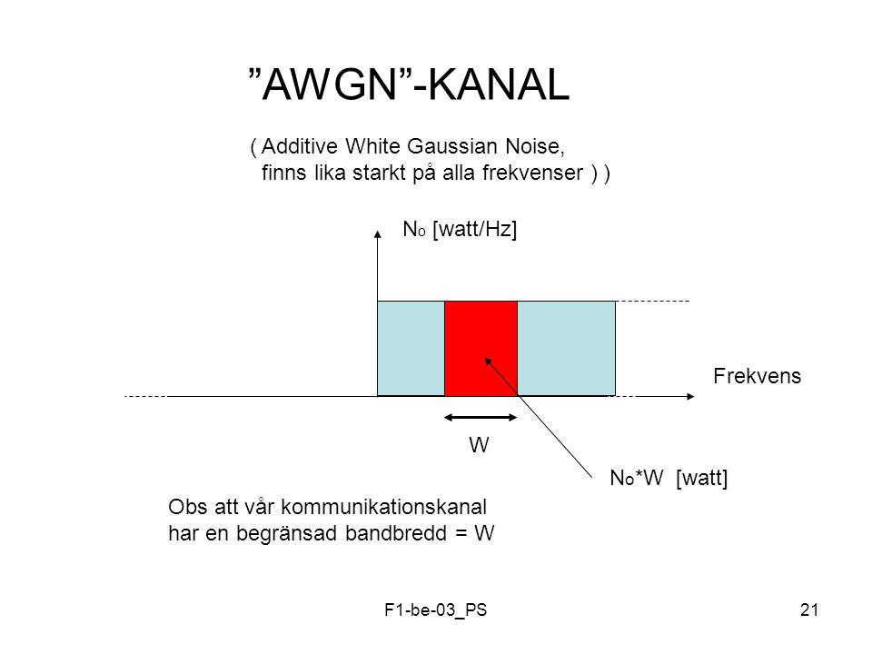 F1-be-03_PS21 AWGN -KANAL ( Additive White Gaussian Noise, finns lika starkt på alla frekvenser ) ) Frekvens N o [watt/Hz] W N o *W [watt] Obs att vår kommunikationskanal har en begränsad bandbredd = W
