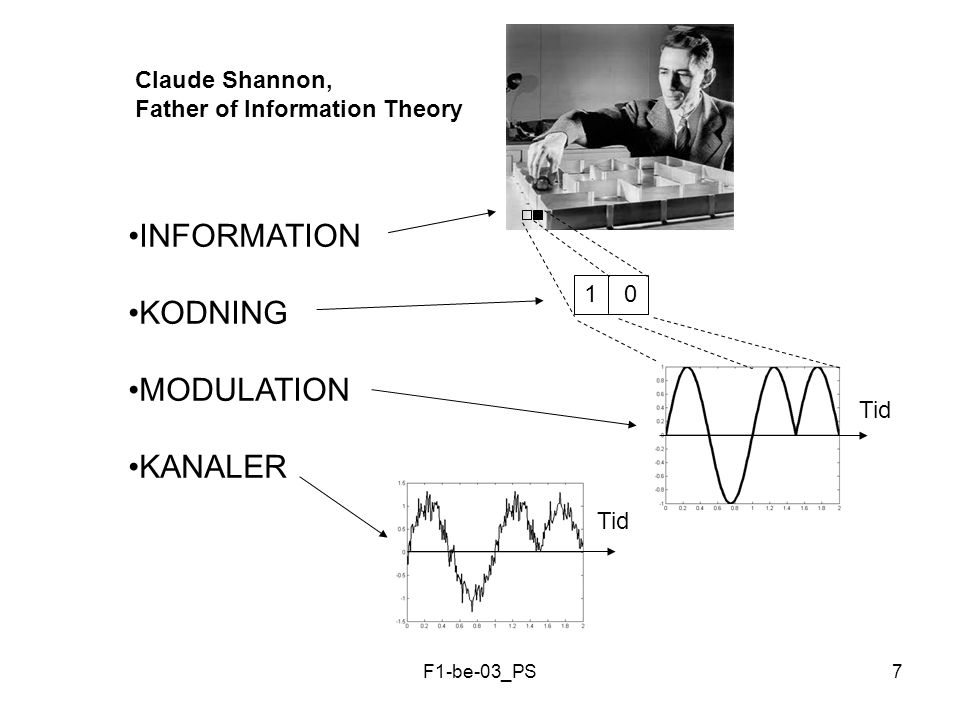 F1-be-03_PS7 INFORMATION KODNING MODULATION KANALER Tid 1 0 Claude Shannon, Father of Information Theory