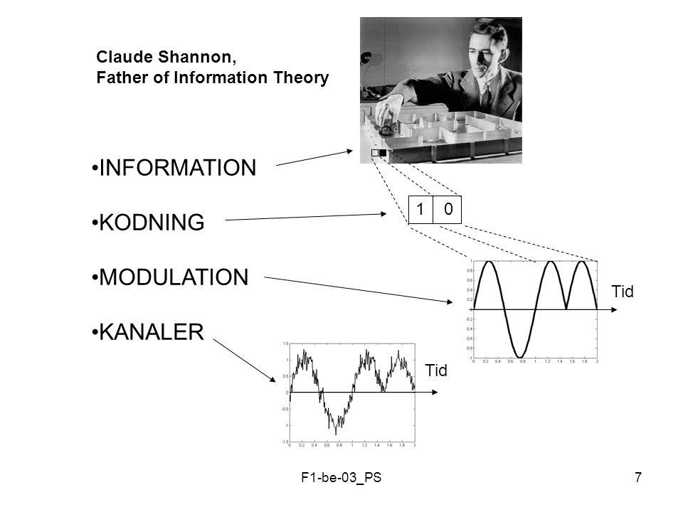 F1-be-03_PS18 DE-MODULATION Analog Information Digital Information 0 1 0 0 1