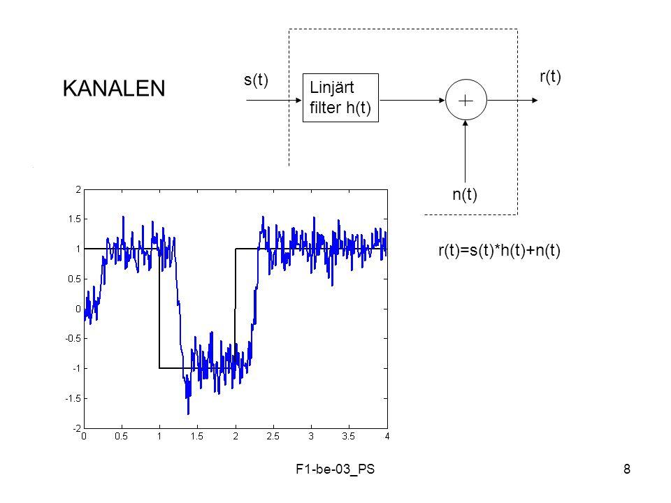 F1-be-03_PS8 Linjärt filter h(t) s(t) n(t) r(t) r(t)=s(t)*h(t)+n(t) KANALEN