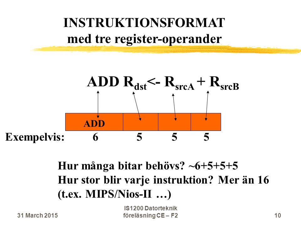 ADD R dst <- R srcA + R srcB ADD Hur många bitar behövs? ~6+5+5+5 Hur stor blir varje instruktion? Mer än 16 (t.ex. MIPS/Nios-II …) INSTRUKTIONSFORMAT