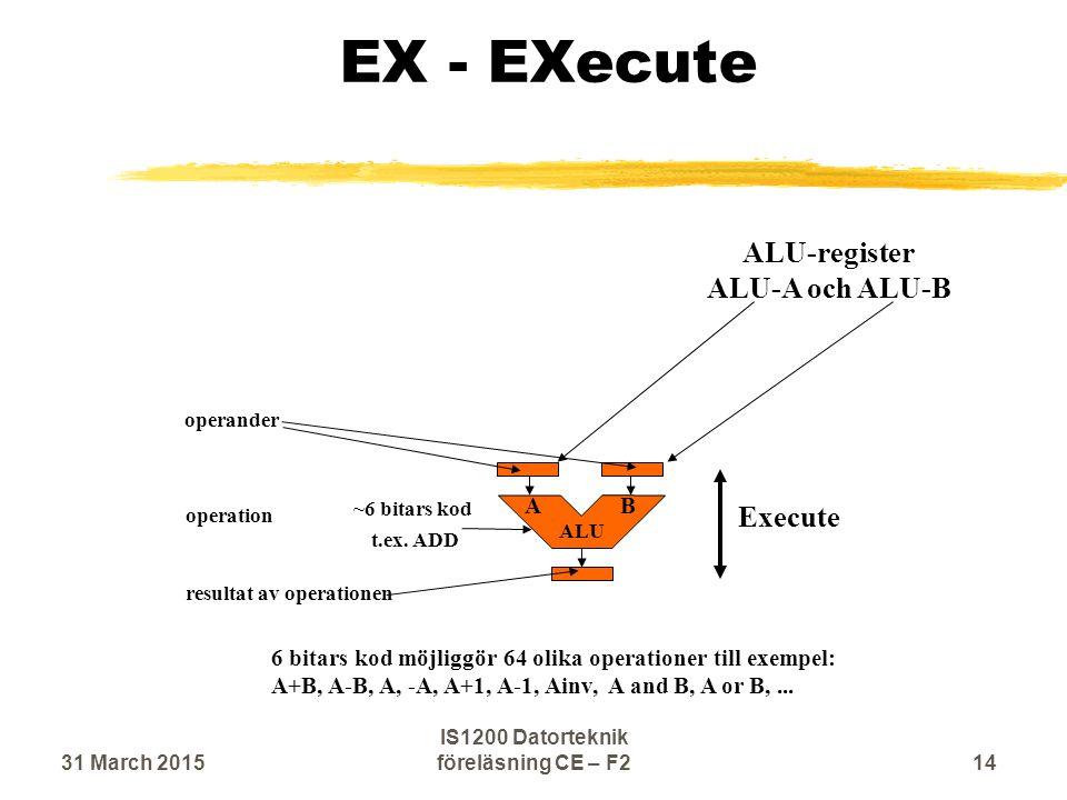 EX - EXecute Execute ALU t.ex.