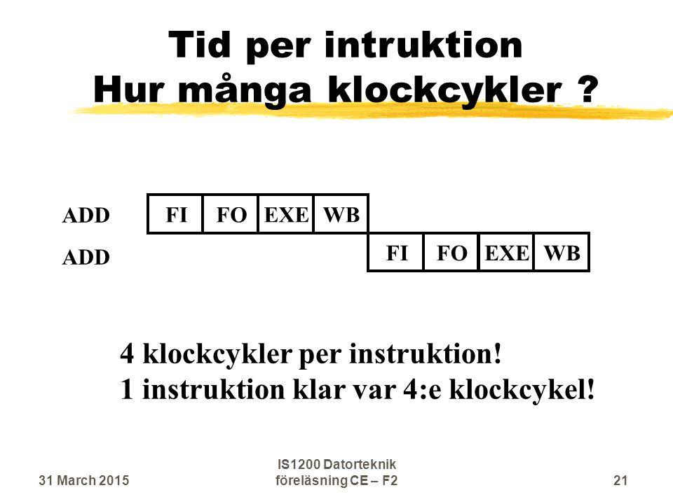 Tid per intruktion Hur många klockcykler . FIFOEXEWB ADD FIFOEXEWB 4 klockcykler per instruktion.