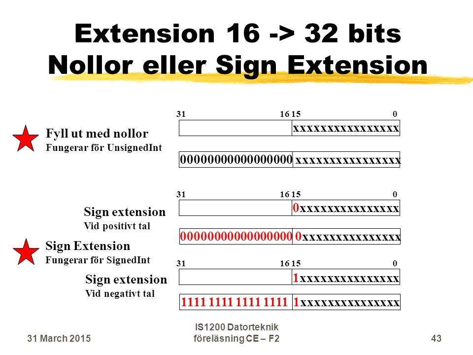 Extension 16 -> 32 bits Nollor eller Sign Extension 00000000000000000 xxxxxxxxxxxxxxxx 00000000000000000 0xxxxxxxxxxxxxxx Fyll ut med nollor Fungerar för UnsignedInt Sign extension Vid positivt tal Sign extension Vid negativt tal xxxxxxxxxxxxxxxx 31 16 15 0 0xxxxxxxxxxxxxxx 31 16 15 0 Sign Extension Fungerar för SignedInt 31 March 201543 IS1200 Datorteknik föreläsning CE – F2 1xxxxxxxxxxxxxxx 1111 1111
