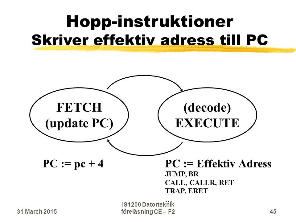 Hopp-instruktioner Skriver effektiv adress till PC (decode) EXECUTE FETCH (update PC) 31 March 201545 IS1200 Datorteknik föreläsning CE – F2 PC := pc + 4PC := Effektiv Adress JUMP, BR CALL, CALLR, RET TRAP, ERET …