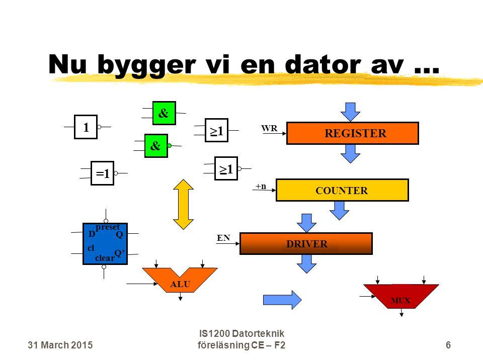 Nu bygger vi en dator av... &=1>1 DRIVER COUNTER REGISTER Q Q' D preset cl clear ALU MUX +n WR EN 1 & >1 31 March 20156 IS1200 Datorteknik föreläsning