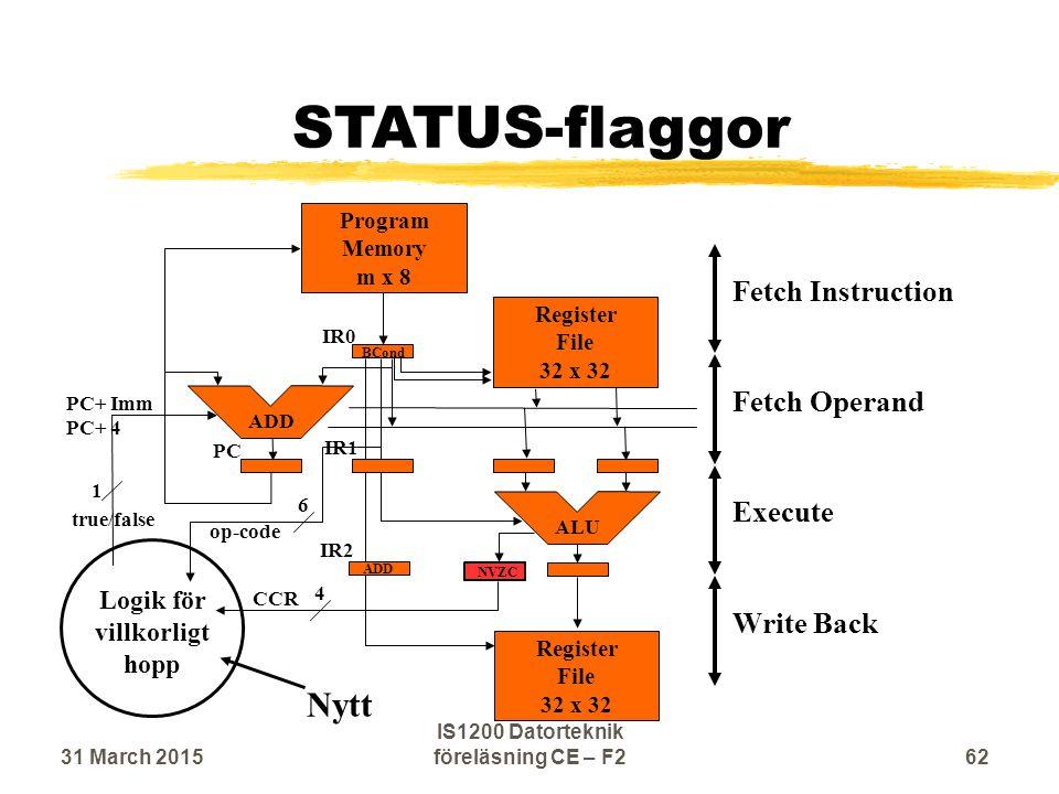 STATUS-flaggor Execute Fetch Operand Write Back Fetch Instruction Program Memory m x 8 ALU ADD IR0 IR1 IR2 Register File 32 x 32 Register File 32 x 32 PC Nytt NVZC Logik för villkorligt hopp op-code CCR true/false PC+ Imm PC+ 4 BCond ADD 31 March 201562 IS1200 Datorteknik föreläsning CE – F2 4 6 1