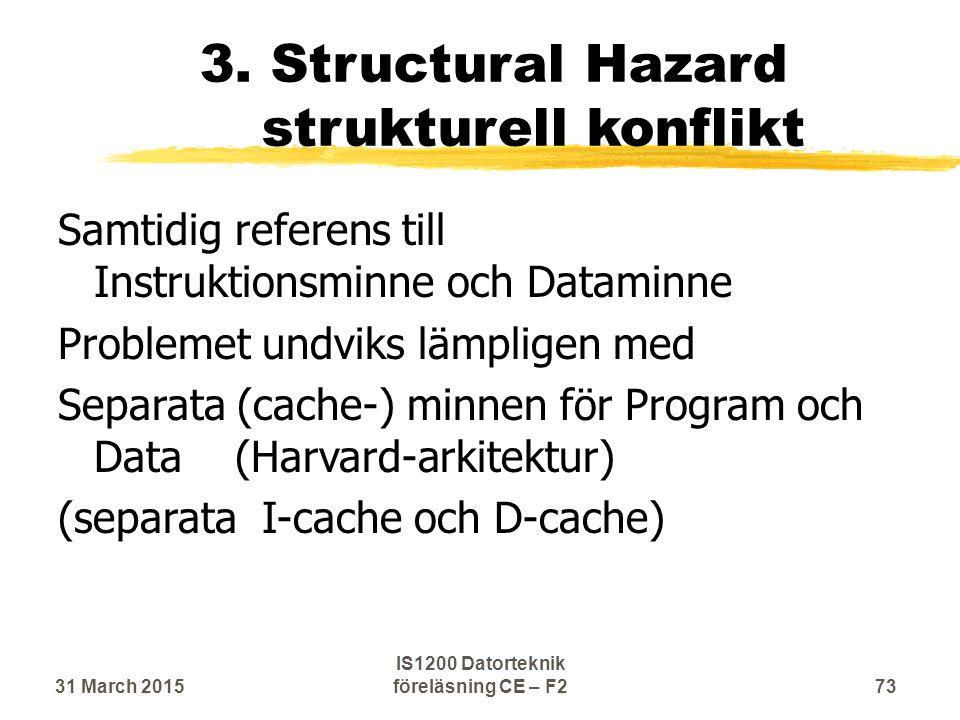 3. Structural Hazard strukturell konflikt Samtidig referens till Instruktionsminne och Dataminne Problemet undviks lämpligen med Separata (cache-) min