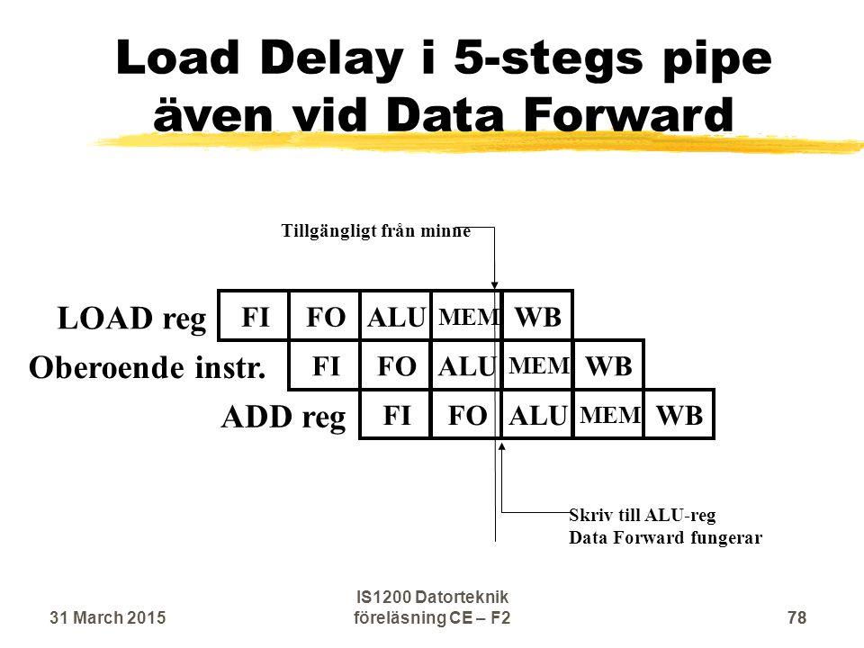 78 Load Delay i 5-stegs pipe även vid Data Forward LOAD reg FIFOALUWB MEM ADD reg FIFOALUWB MEM Skriv till ALU-reg Data Forward fungerar FIFOALUWB MEM Oberoende instr.