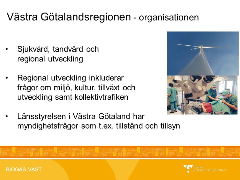 BIOGAS VÄST 2012-04-26 Västra Götalandsregionen - organisationen Sjukvård, tandvård och regional utveckling Regional utveckling inkluderar frågor om miljö, kultur, tillväxt och utveckling samt kollektivtrafiken Länsstyrelsen i Västra Götaland har myndighetsfrågor som t.ex.