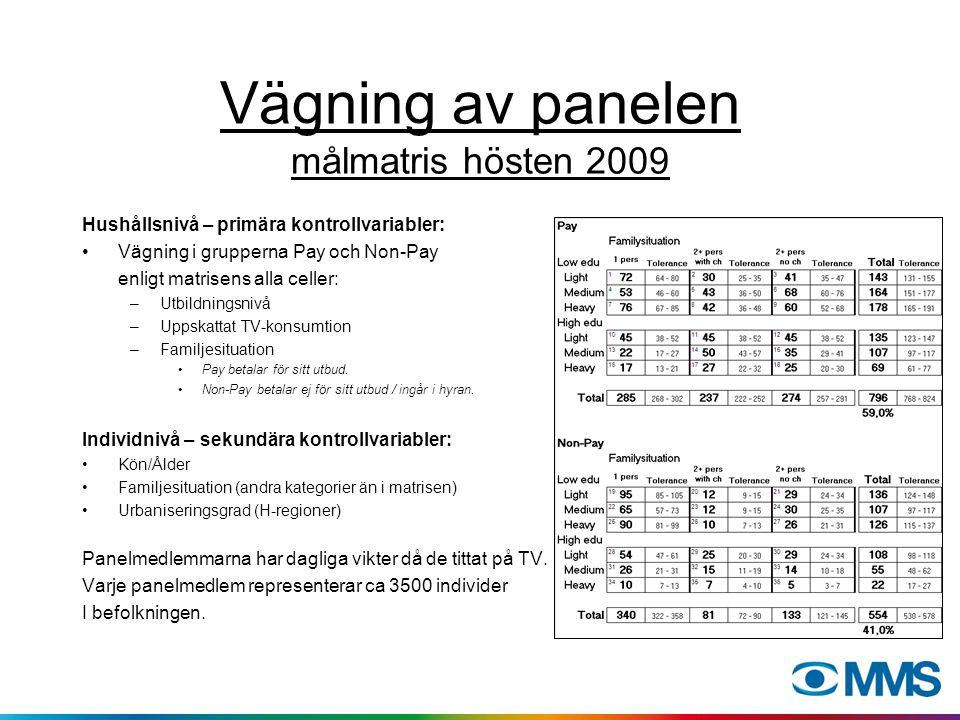 Vägning av panelen målmatris hösten 2009 Hushållsnivå – primära kontrollvariabler: Vägning i grupperna Pay och Non-Pay enligt matrisens alla celler: –
